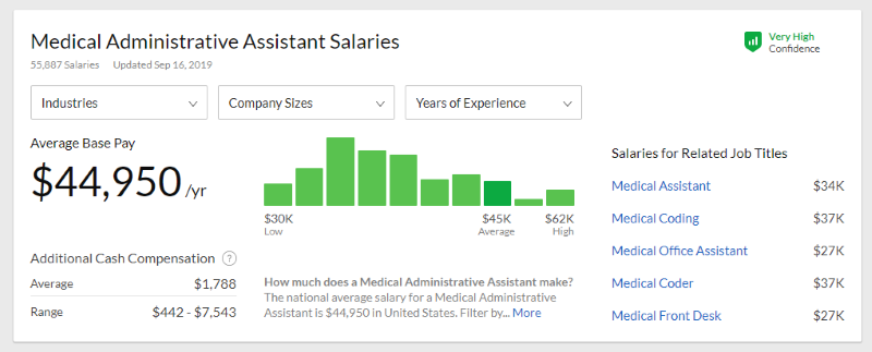 how to get a career as a medical administrative assistant
